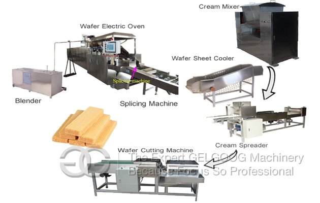 GG-27 Fully Automatic Wafer Production line